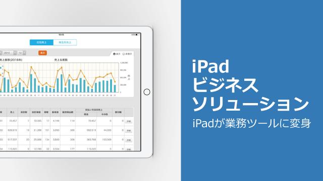 giải pháp kinh doanh iPad