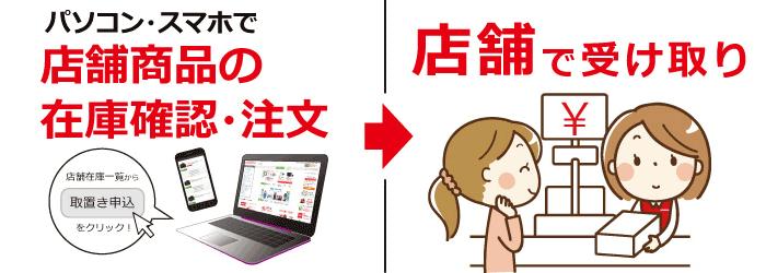 Trong một máy tính, điện thoại thông minh có trong việc kiểm tra hàng tồn kho, đơn đặt hàng, Cửa hàng