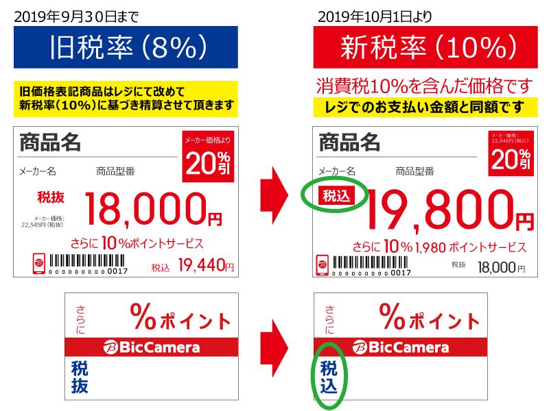 価格表記変更に関するお知らせ