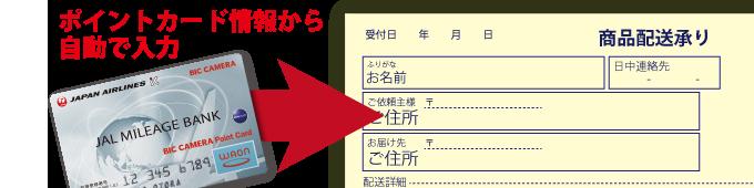Tài liệu điền vào địa chỉ